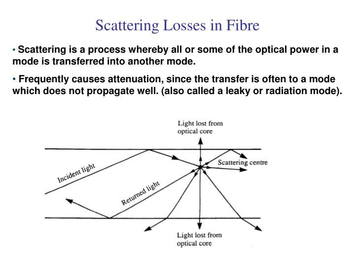 Scattering Losses in Fibre