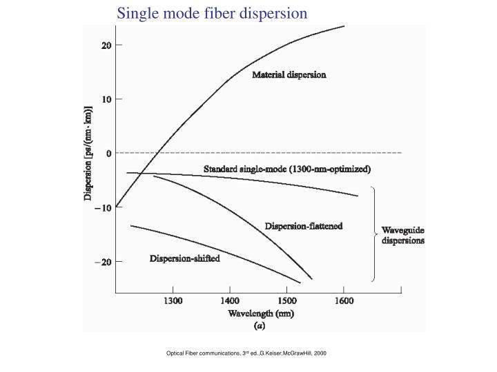 Single mode fiber dispersion