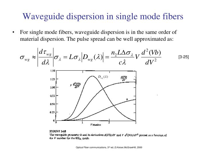 Waveguide dispersion in single mode fibers