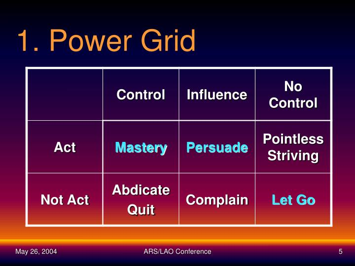 1. Power Grid