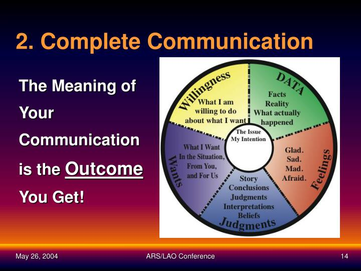 2. Complete Communication