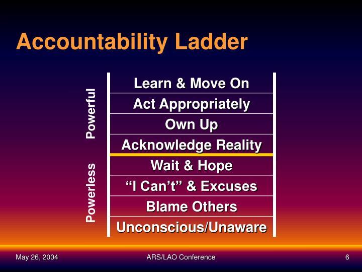 Accountability Ladder