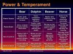 power temperament