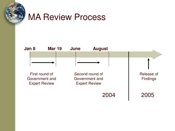 MA Review Process