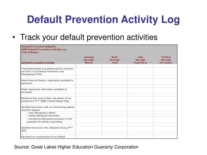 Default Prevention Activity Log