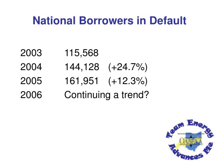 National Borrowers in Default