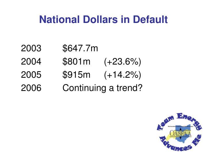 National Dollars in Default