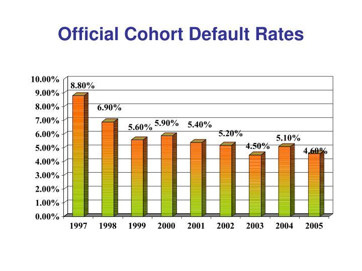 Official Cohort Default Rates