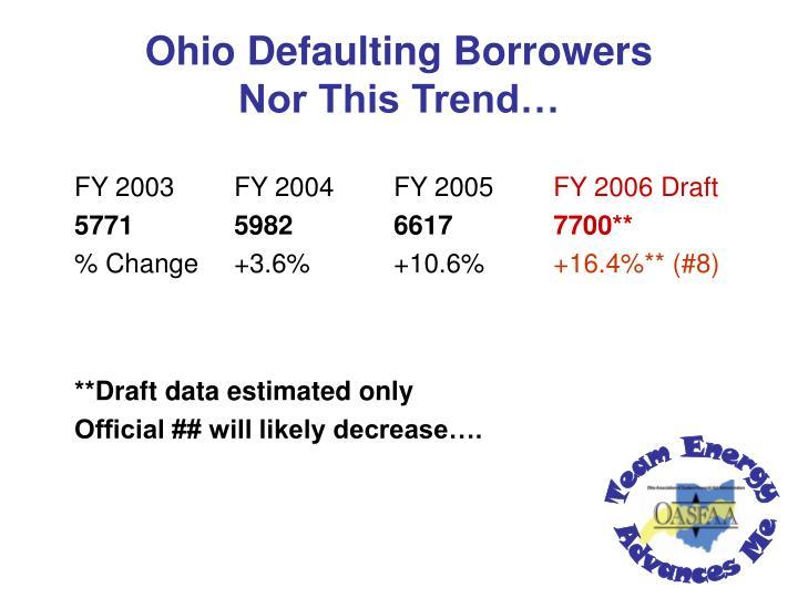 Ohio Defaulting Borrowers