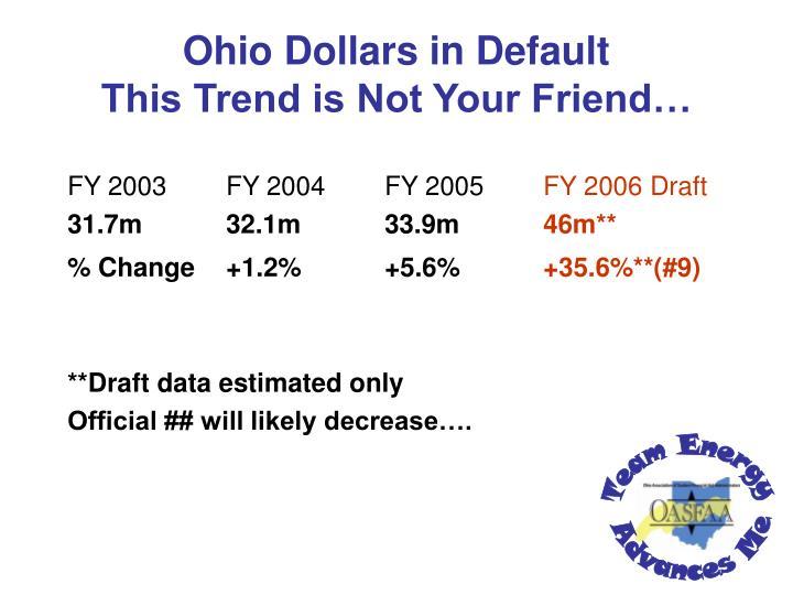Ohio Dollars in Default
