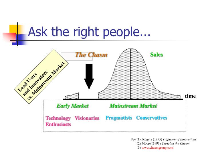 Ask the right people...
