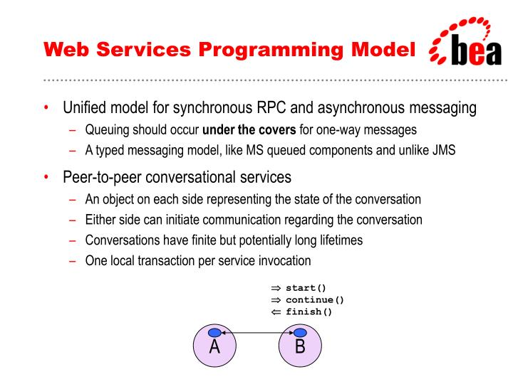 Web Services Programming Model