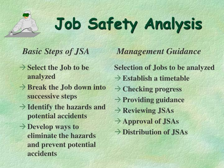 Select the Job to be analyzed