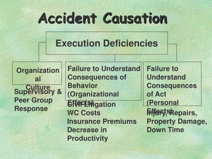 Execution Deficiencies