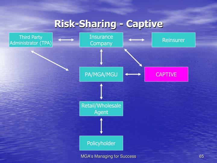 Risk-Sharing - Captive
