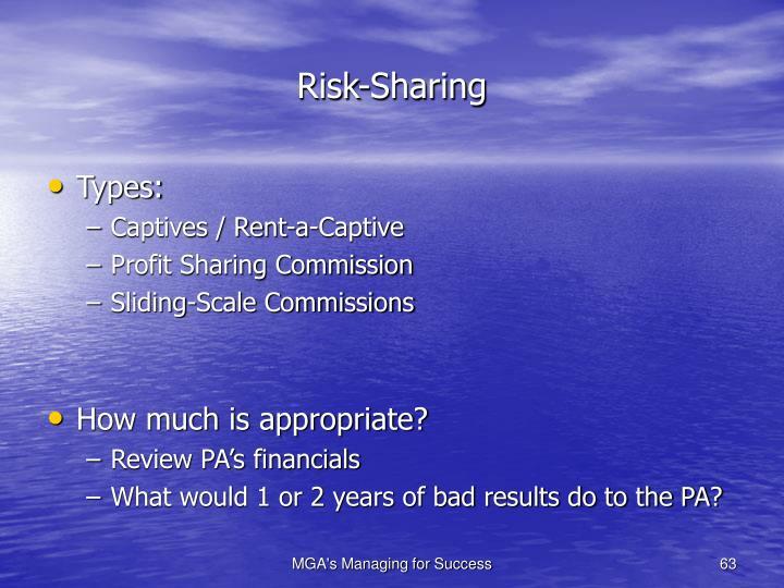 Risk-Sharing