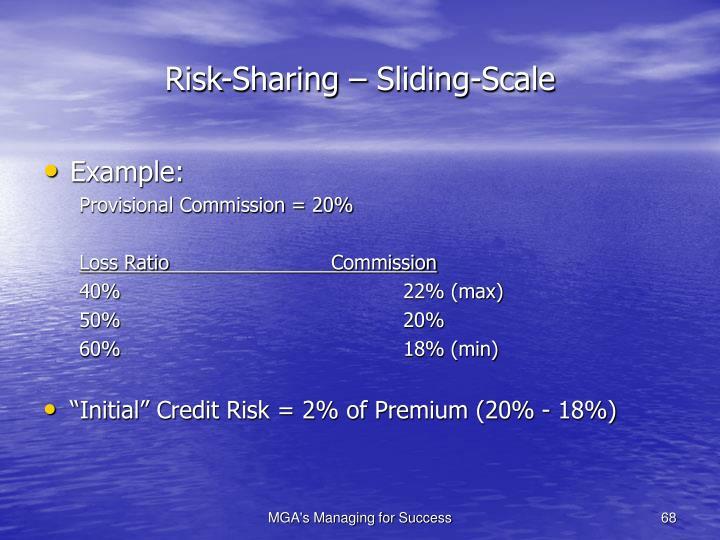 Risk-Sharing – Sliding-Scale
