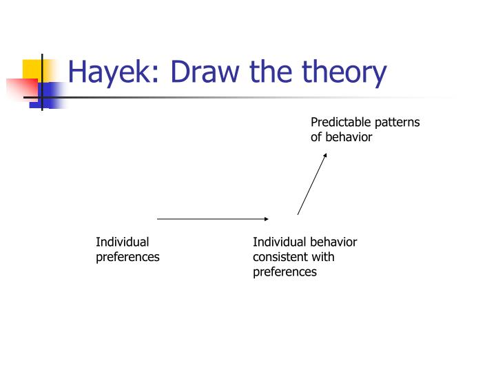 Hayek: Draw the theory