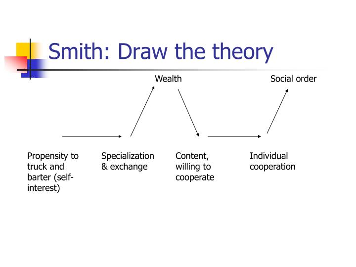 Smith: Draw the theory