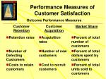performance measures of customer satisfaction1