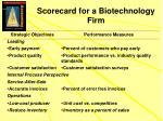 scorecard for a biotechnology firm1