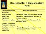 scorecard for a biotechnology firm2