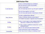 sam action plan