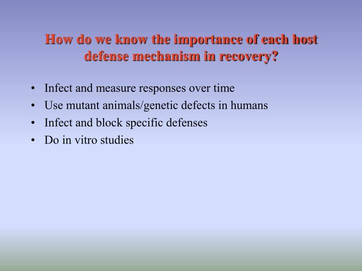 How do we know the importance of each host defense mechanism in recovery?