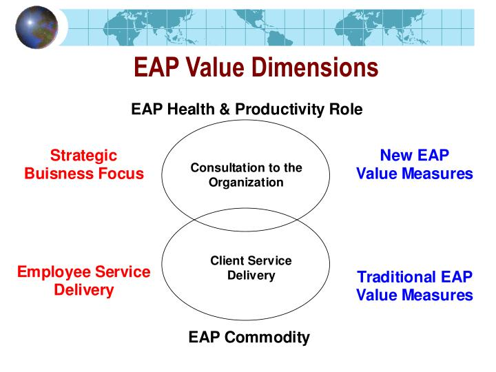 EAP Value Dimensions