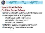 how to use this data for client service delivery