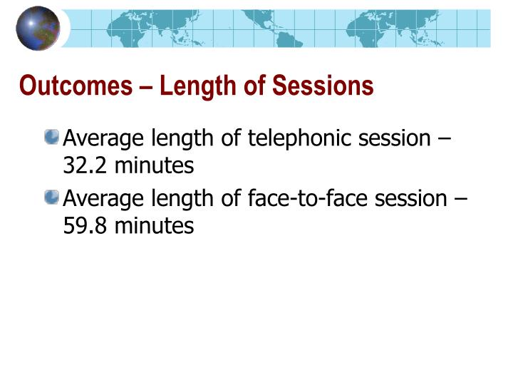 Outcomes – Length of Sessions