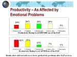 productivity as affected by emotional problems