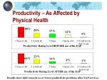 productivity as affected by physical health