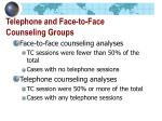 telephone and face to face counseling groups