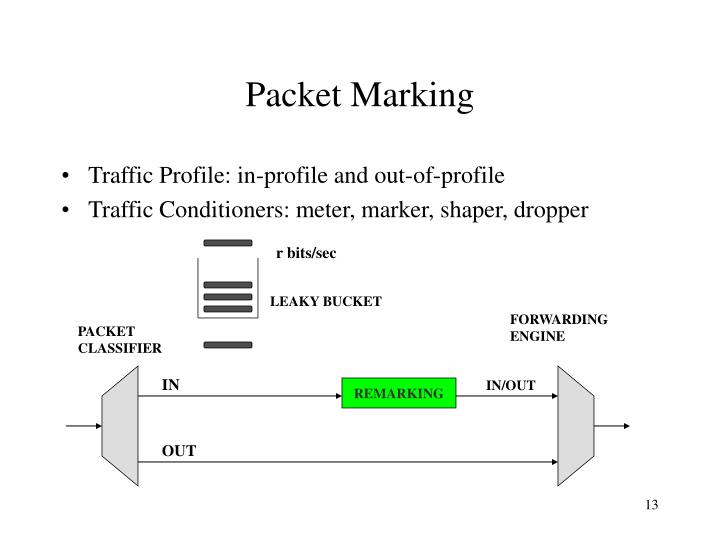 Packet Marking