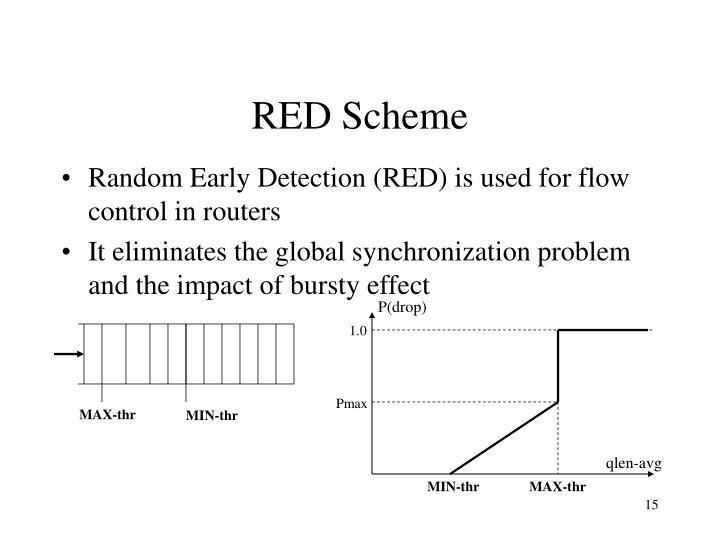 RED Scheme