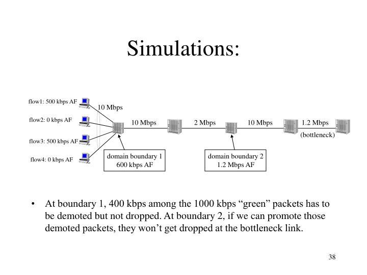 flow1: 500 kbps AF