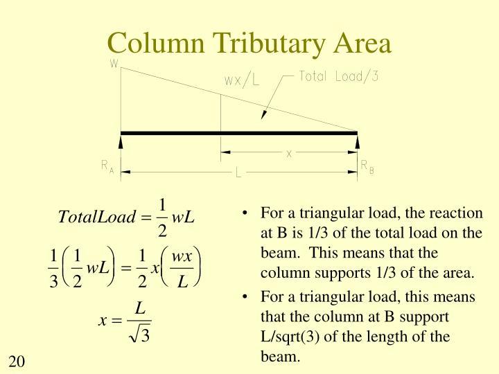 Column Tributary Area
