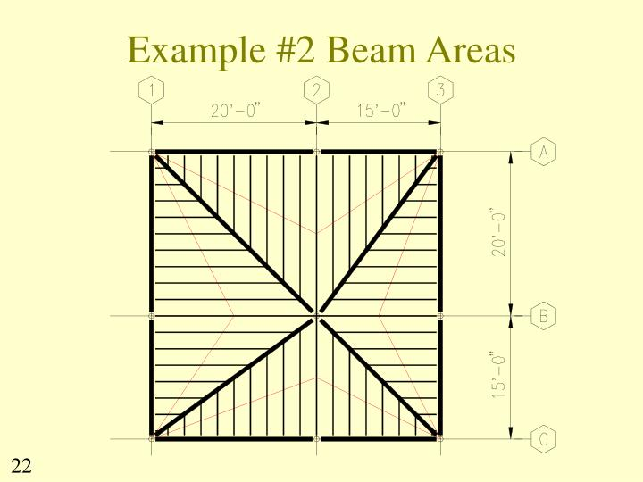 Example #2 Beam Areas