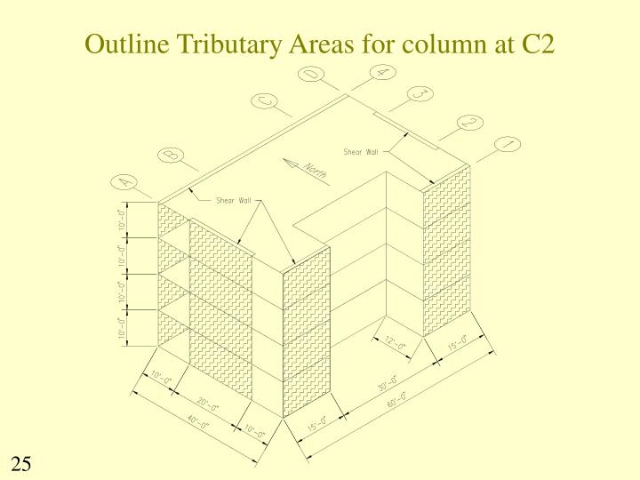 Outline Tributary Areas for column at C2