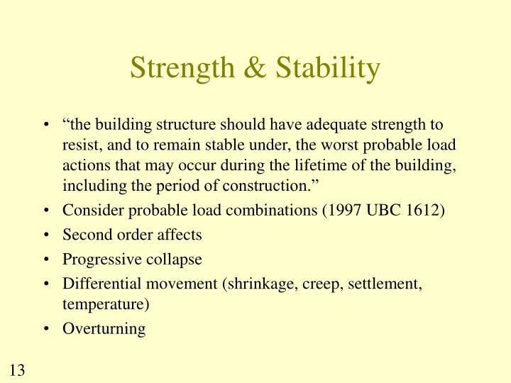Strength & Stability