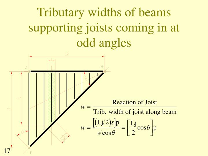 Tributary widths of beams supporting joists coming in at odd angles