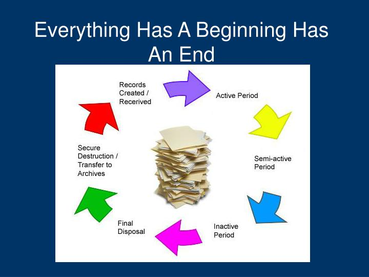 Everything Has A Beginning Has An End