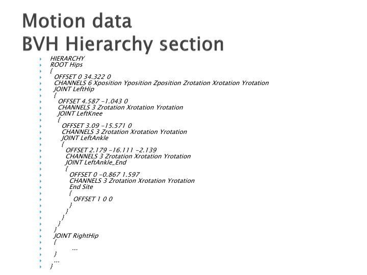 Motion data