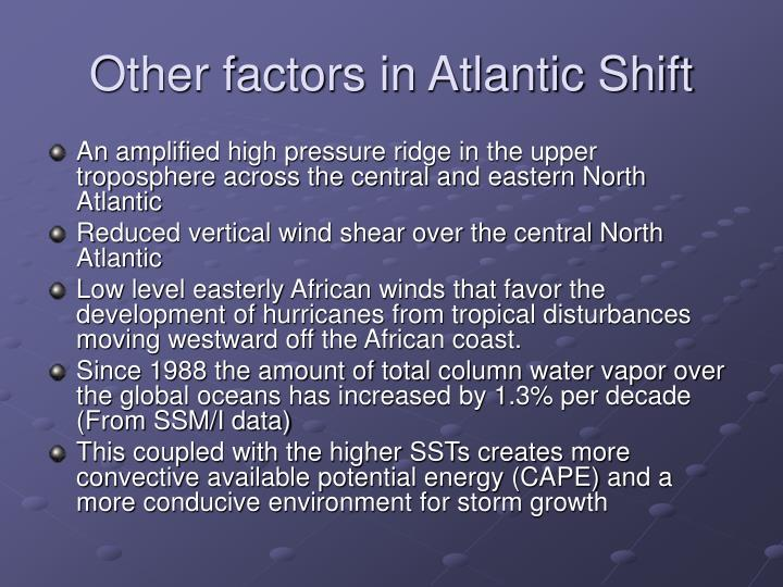 Other factors in Atlantic Shift