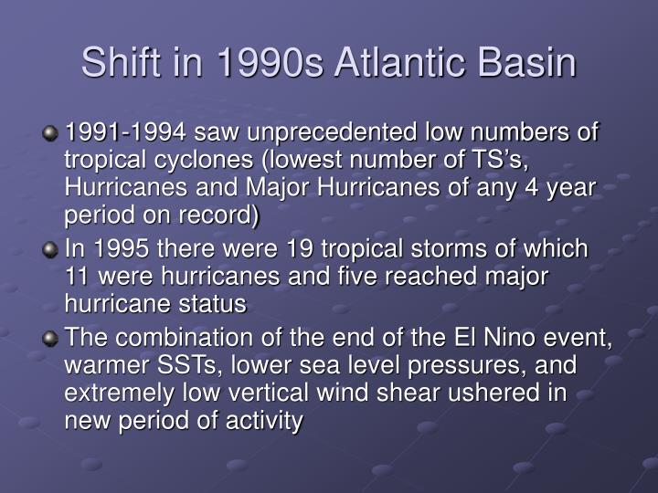 Shift in 1990s Atlantic Basin