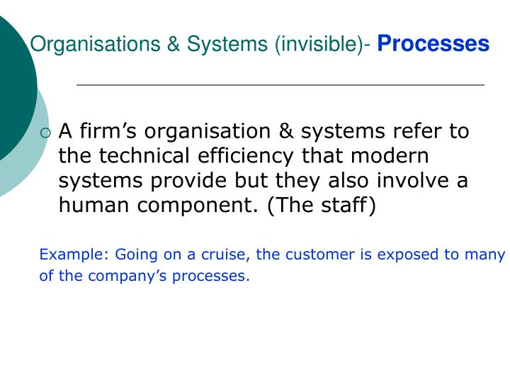 3) Organisations & Systems (invisible)-
