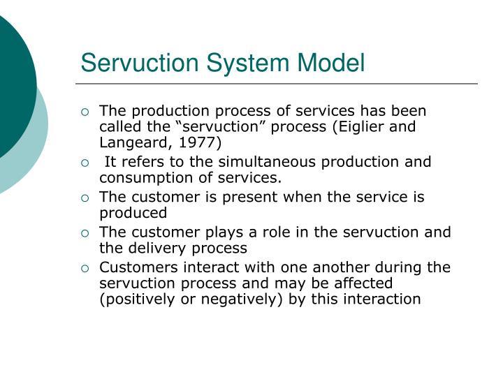 Servuction System Model