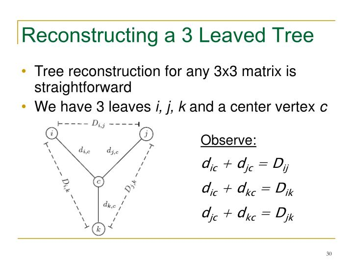 Tree reconstruction for any 3x3 matrix is straightforward