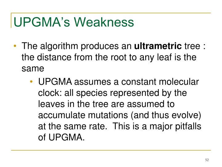 UPGMA's Weakness